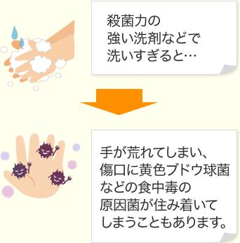 黄色 ブドウ 球菌 毒素